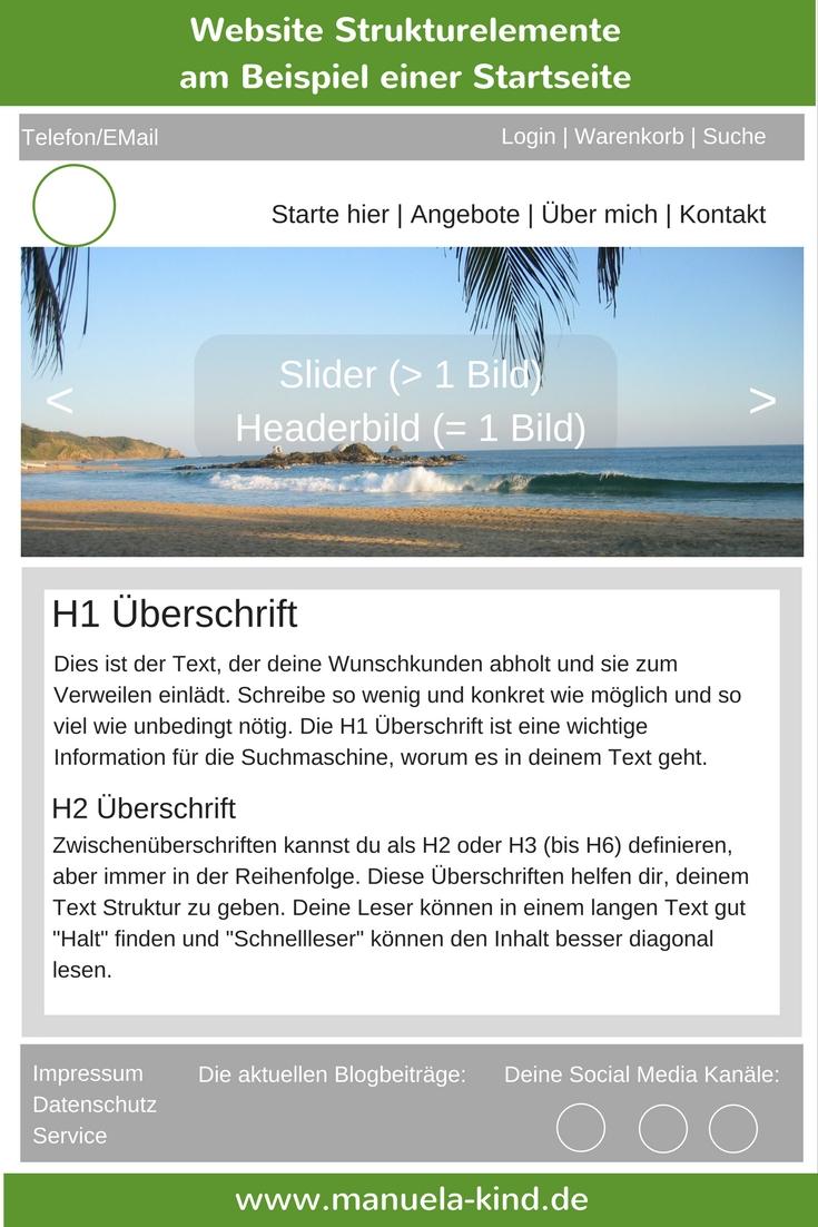 Aufbau einer Website 2